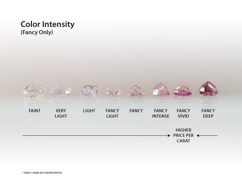 Diamond_intensity