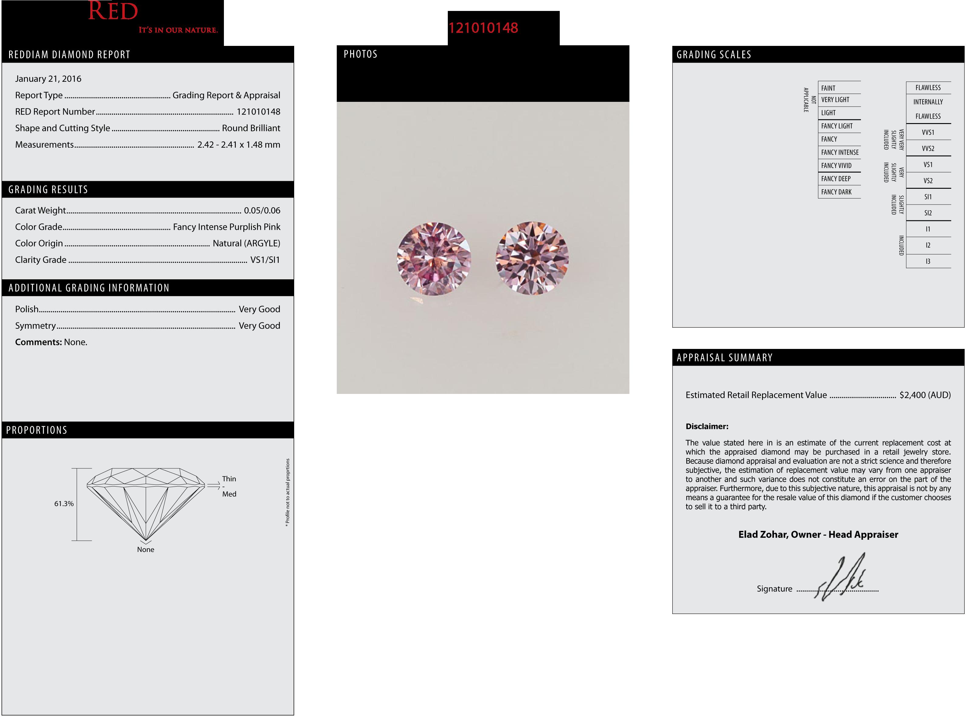 Diamond certificate gia appraisals reddiam ltd pink red certificate xflitez Image collections